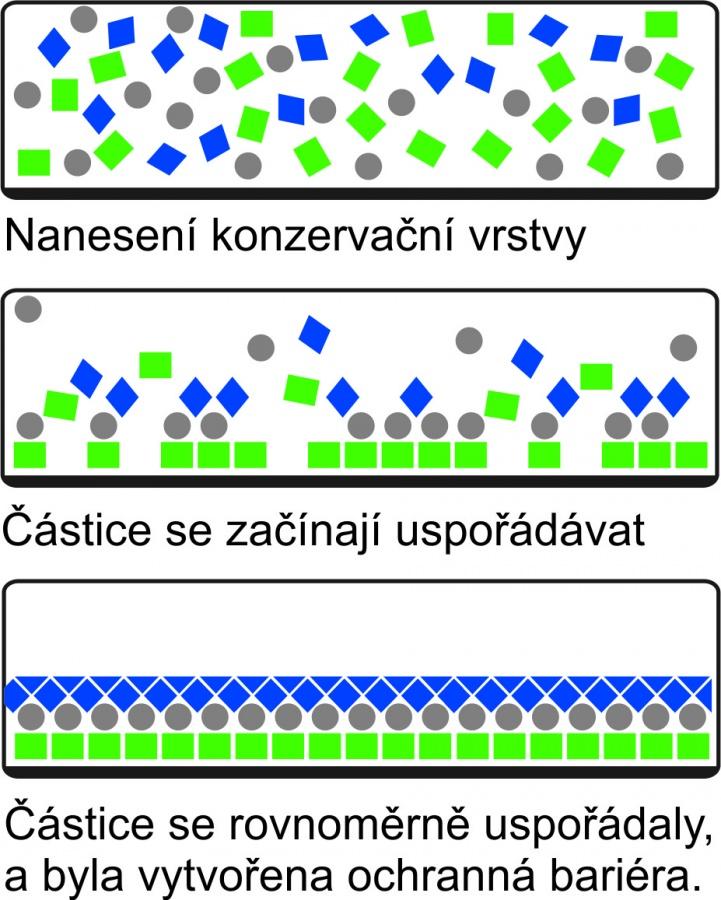 Nano Efekt